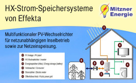 HX-Strom-Speichersysteme von Effekta