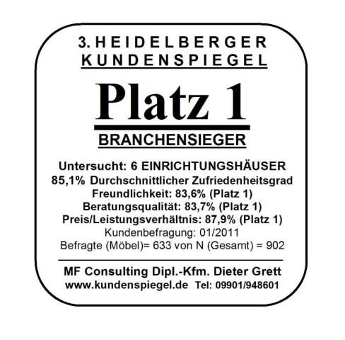 Wohnland Breitwieser Gmbh Tel 06221 3122